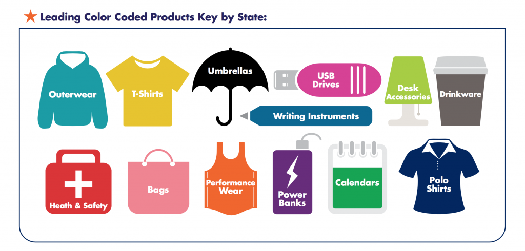 What Are The Most Influential Promotional Products in The US