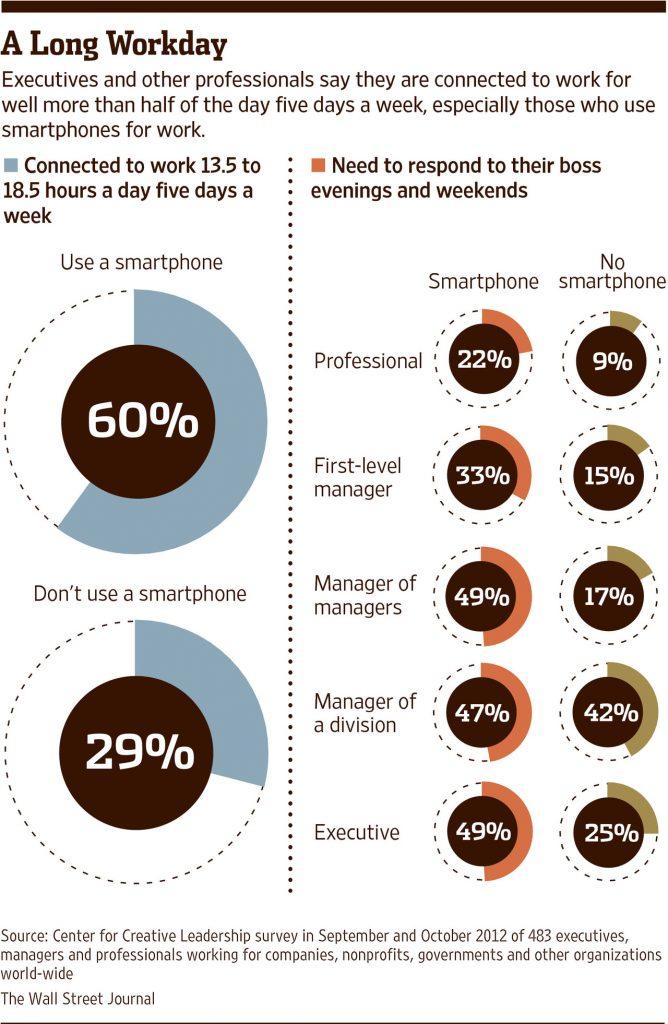How-Technology-Helps-Work-Life-Balance