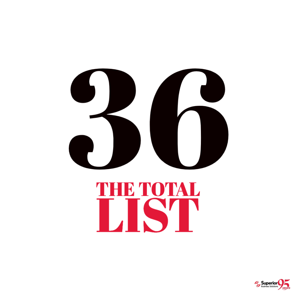 36 Promotional Kits Your Prospects Won't Forget: Part 2 - The Total List