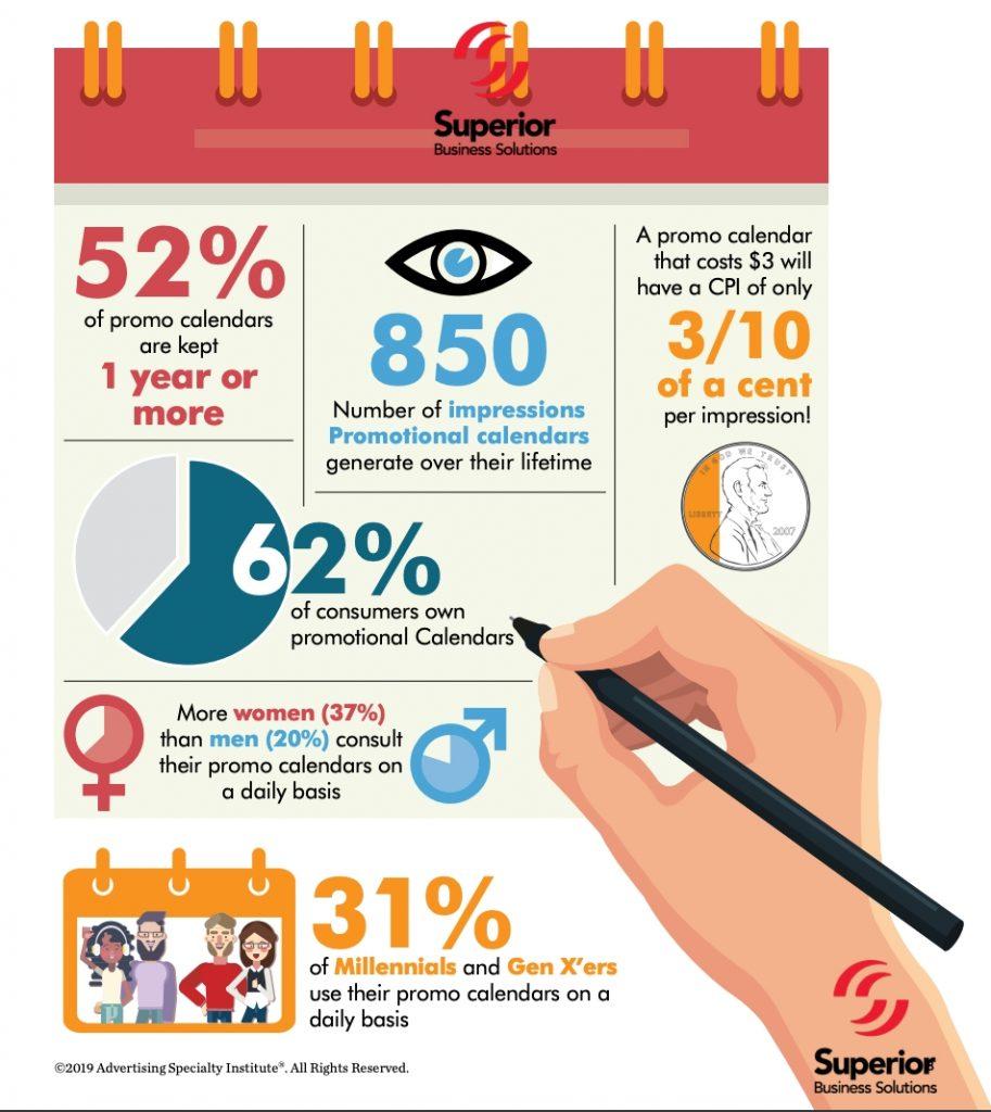 promotional-calendar-statistics