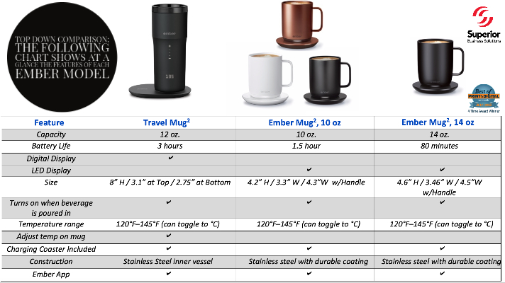 comparing_ember_mugs-features-benefits-chart-superior-business-solutions.jpg