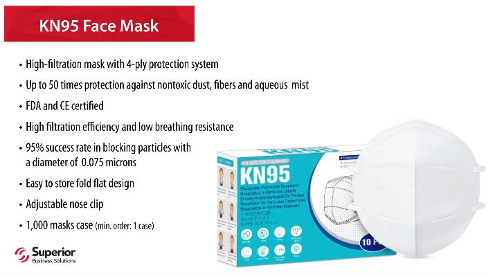 KN95 Face Masks Wholesale